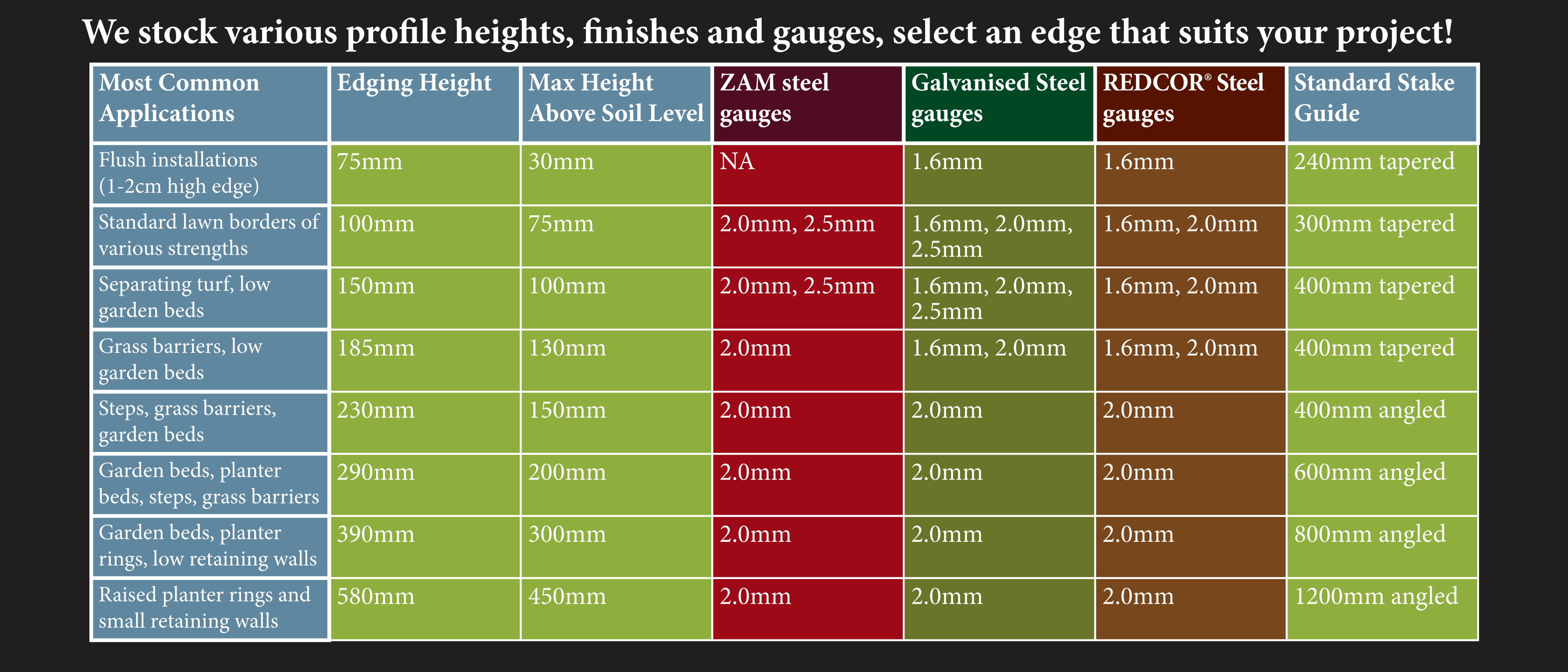 Profile-height-and-gauge-table